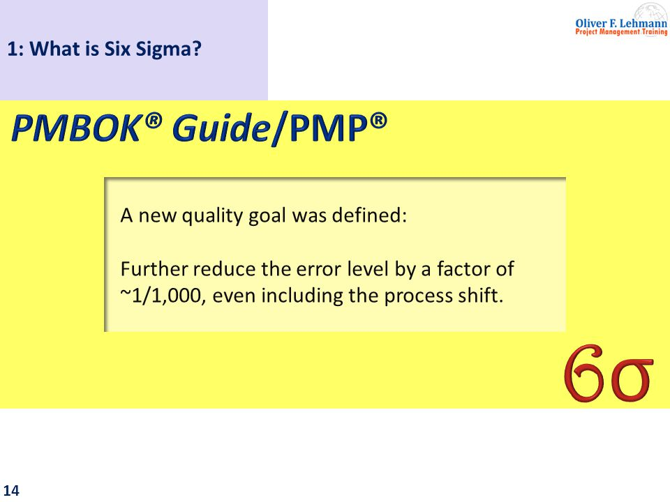 15 1: What is Six Sigma.
