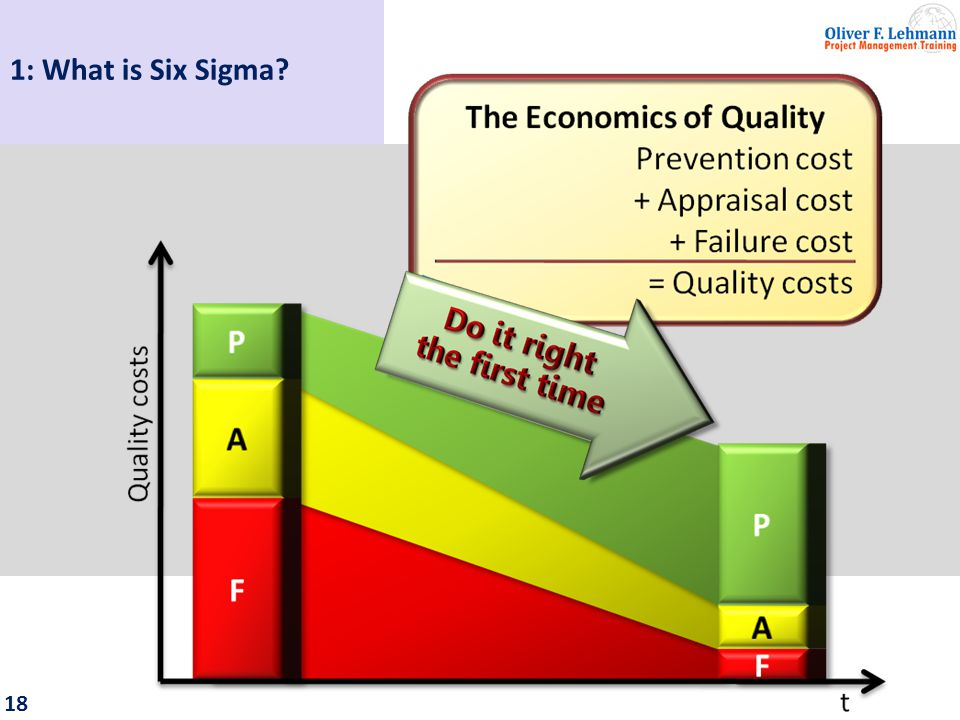 19 As of 2006 Motorola reported over US $17 billion in savings from Six Sigma.