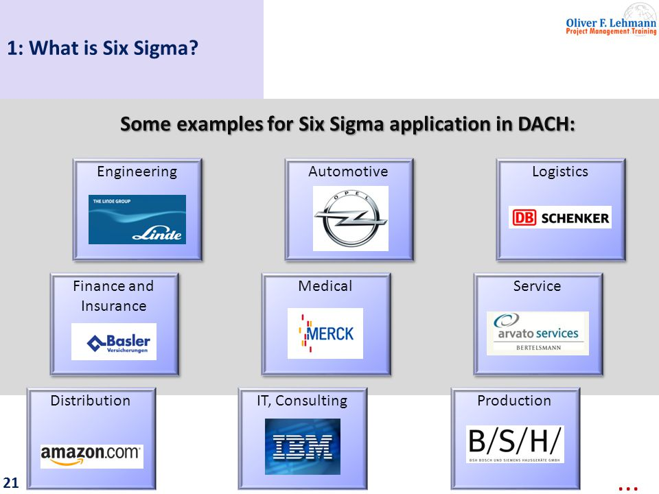 2: What Six Sigma Does
