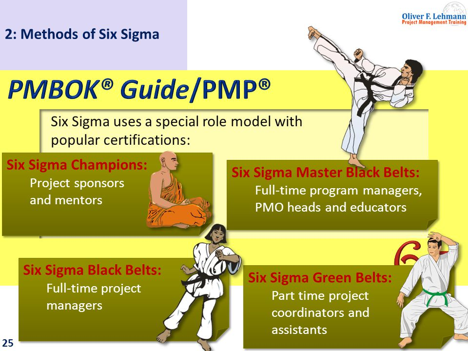 3: From Six Sigma to Lean Six Sigma