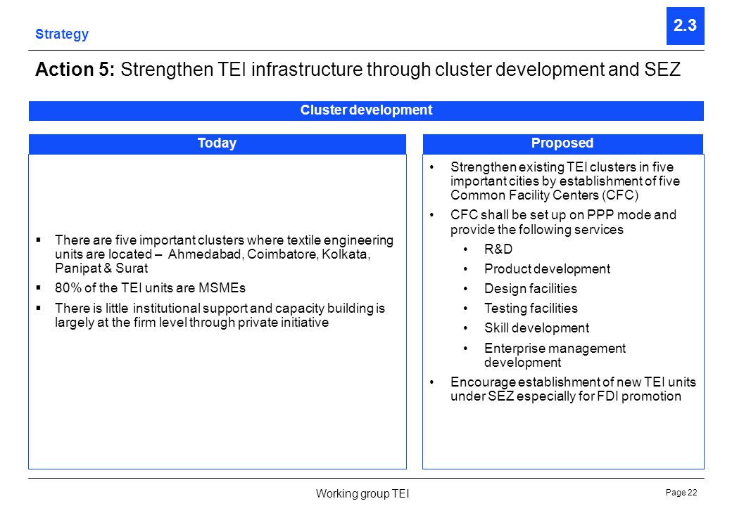 Page 23 Working group TEI Strategy 2.3 Action 6: R& D – Institutional capacity building and private sector incentives R & D promotion TodayProposed There is low level of R & D in the industry particularly in non spinning areas Limited proprietary technology Resource constraints as 80% of TEI units are MSMEs As majority of TEI caters to the decentralised sector such as weaving and processing with low end applications there is little incentive for R & D Following measures are proposed to foster R & D culture through specific initiatives Focus of R & D shall be at institutional and private firm level, selected textile engineering institutes (IITs and NITs) An apex R & D promotion cell should be set up at TMMA and comprise key stake holders from institutions, private and public sector Capital subsidy up to 50% for viable R & D projects Incentive for innovative design and product development Institutional collaboration between Indian and foreign institutes Inter disciplinary collaboration between TEI and other institutions such as DRDO and automotive industry