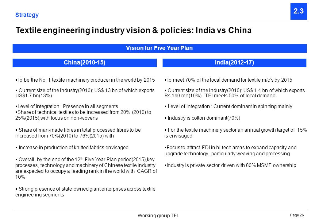 Page 27 Working group TEI Strategy 2.3 Textile engineering industry vision & policies : India vs China (1 of 2) Thurst Areas China(2010-15)India(2012-17) 1)Intensifying fundamental research in textiles to play a leading role in proprietary high and new technology core technology in hi-tech fiber development and application advanced textile equipment R&D and manufacturing 2) Catching up with leading level in key processes,technology and equipment; 3) Meeting statutory standards in energy saving and effluent reduction;enabling large scale implementation of clean production and establishing low carbon,green,re-cycling 4)Ensuring that key enterprises(top one-third of above-scale enterprises) with strong capacity in proprietary innovation will have complete technology and product R&D and test centres as well as staff teams of highly qualified professional and innovative employees.