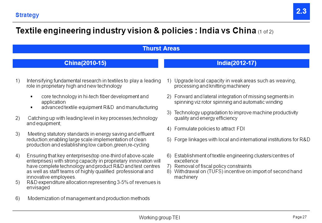 Page 28 Working group TEI Strategy 2.3 Textile engineering industry vision & policies : India vs China (2 of 2) Special Initiative China(2010-15) 50+110 ProjectIndia(2012-17) Technological up-gradation of the textile industry by adopting 50+110 project To achieve breakthrough in 50 key technologies for hi-tech new fibres,spinning and weaving,printing and dyeing,high- performance technical fabrics,energy-saving,modern apparels,new textile machinery,IT for textile industry and research on relevant standards To promote application of 110 advanced technologies of high performance,high efficiency and energy saving To encourage innovation and forge linkages between R&D and application,as well as between the enterprises and institutions Notably in 1999 China had launched a major campaign to scrap 10 million obsolete spindles which helped in modernisation of its spinning capacity Textile Up gradation Fund Setting up of three textile engineering clusters FDI Promotion drive