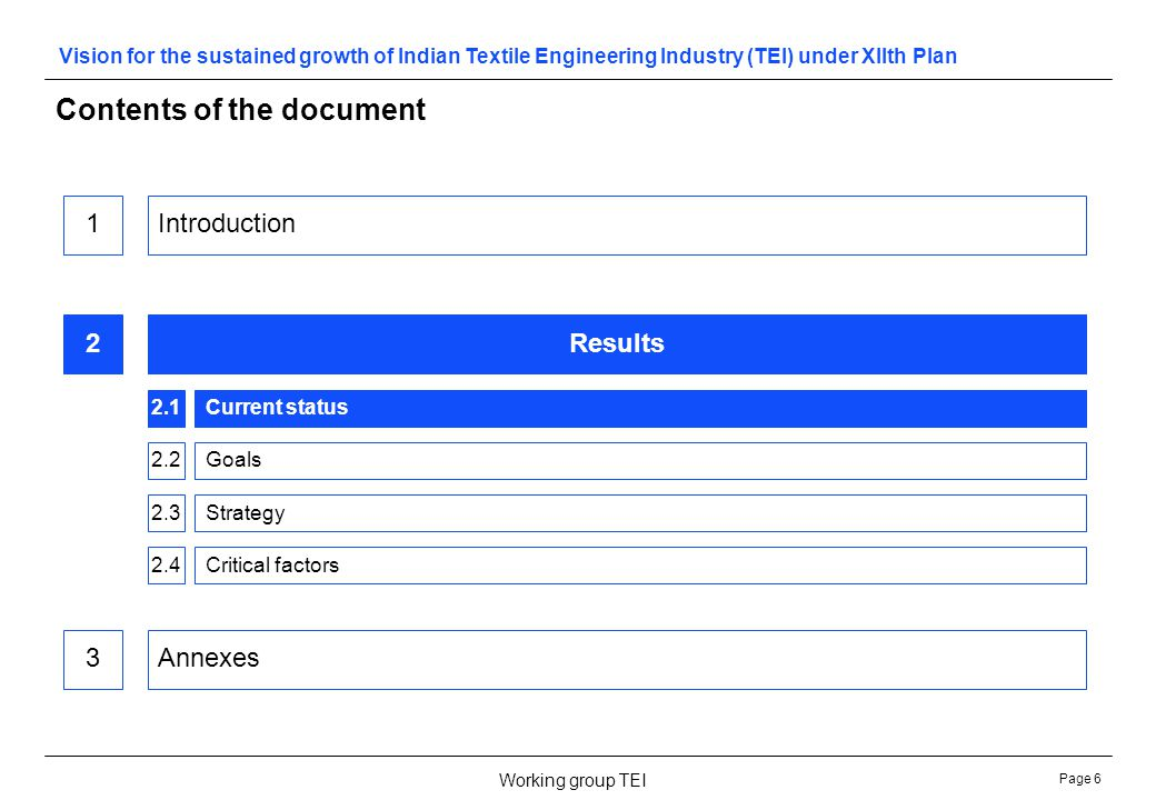 Page 7 Working group TEI TEI production grew at a CAGR of 4.21% during XIth Plan due to global recession which adversely affected the textile industry Growth trends – TEI (XIth Plan) 2 Projection Source : TMMA Current status