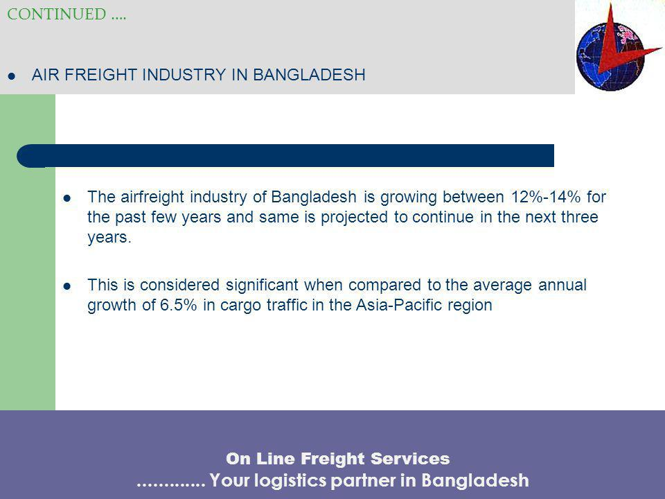 USD in Billion 2001 TO 2012 CONTINUED ….On Line Freight Services.............
