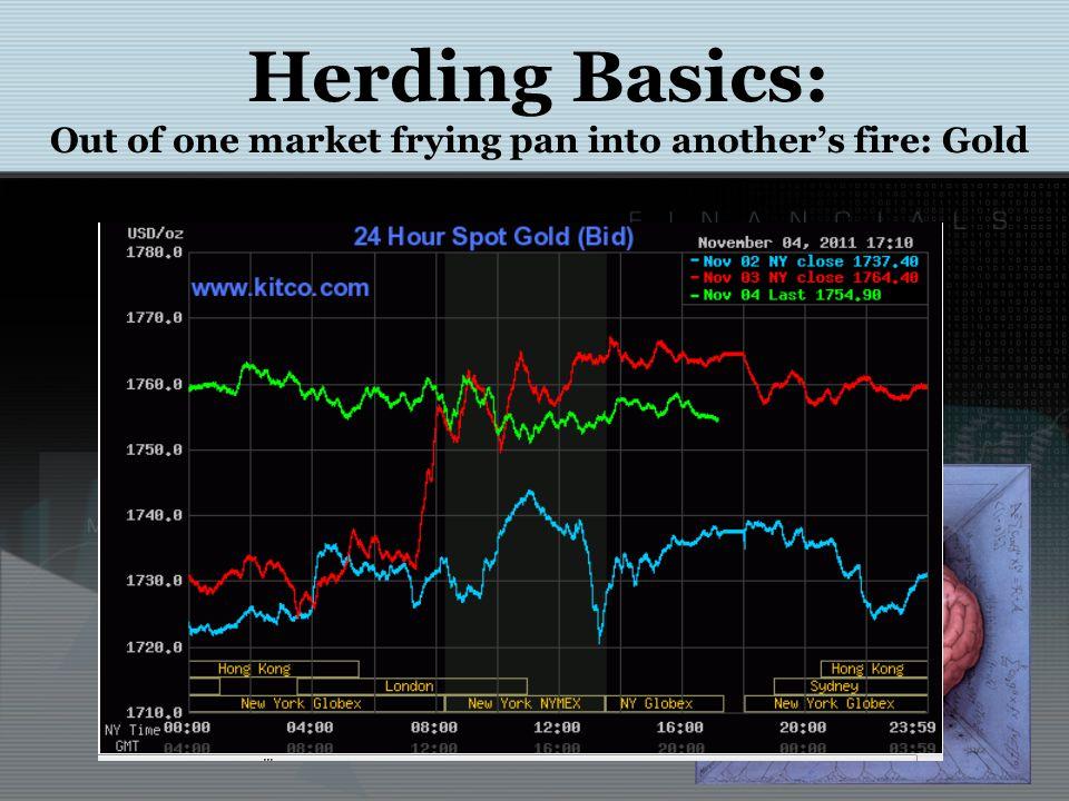 Herding: A Causality Haiss, Peter.(2010).