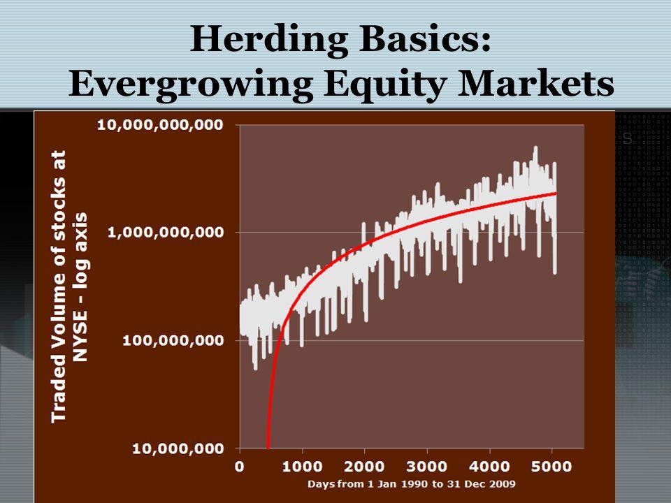 Herding Basics: Evergrowing Equity Markets