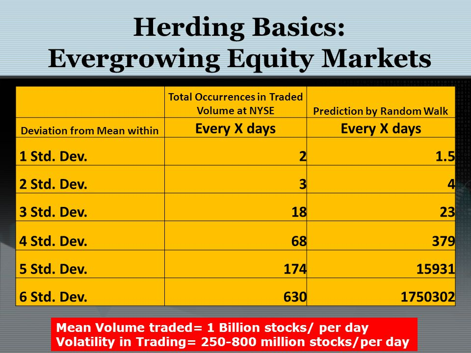 Herding Herds Shreds Commodity Markets http://www.thebureauinvestigates.com/2011/06/28/banks-trade-food-as-world-goes-hungry/