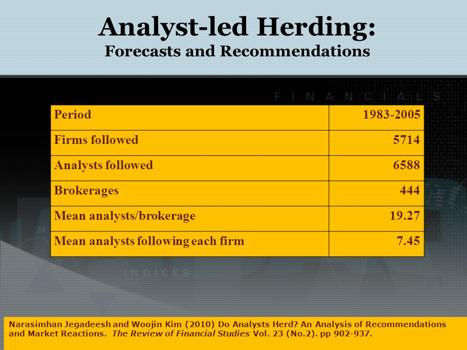 Analyst-led Herding: Forecasts and Recommendations Narasimhan Jegadeesh and Woojin Kim (2010) Do Analysts Herd.