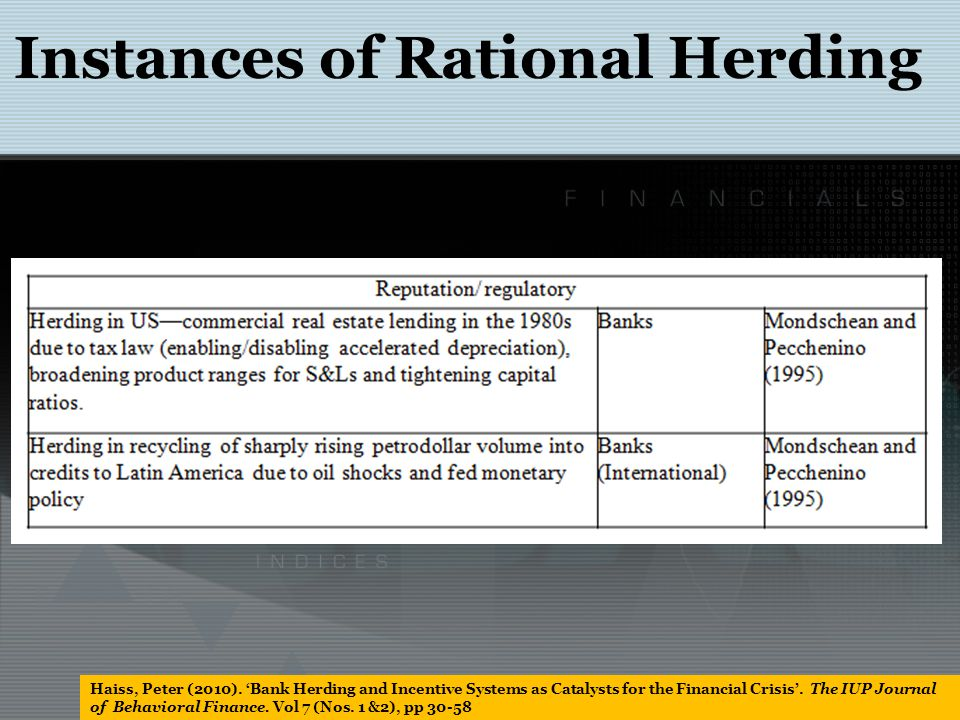 Instances of Behavioral Herding Haiss, Peter (2010).