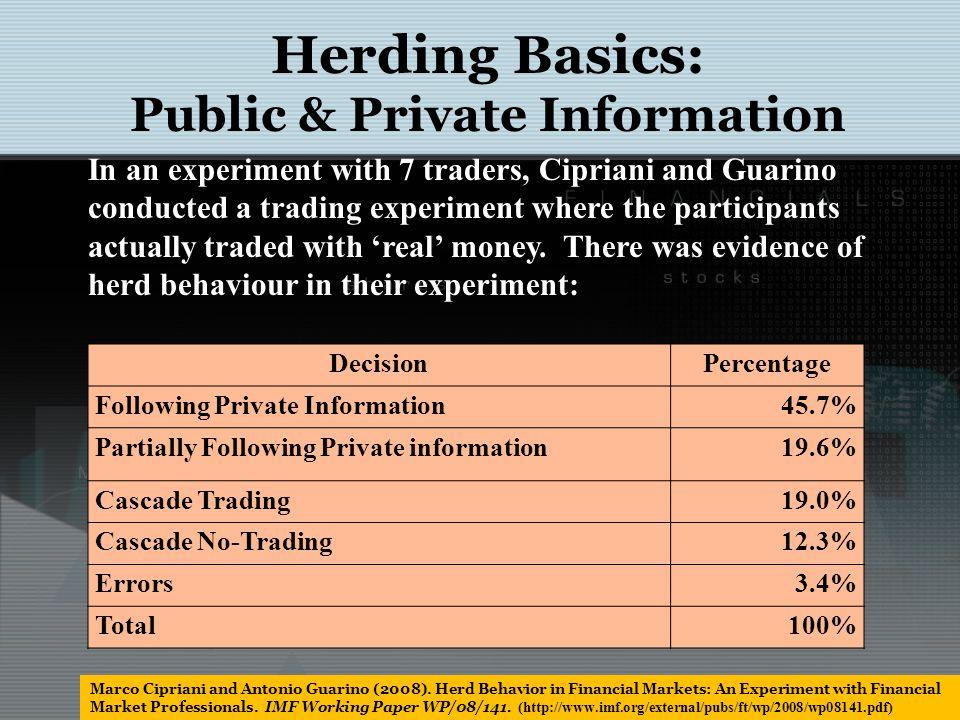 Herding Basics: Incentives and Reputational Herding Boyson, Nicole.
