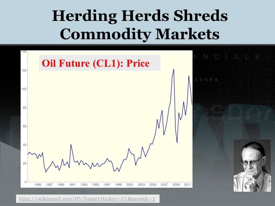 Herding Herds Shreds Commodity Markets http://www.wikiposit.com/plot?Y2h0P Oil Future (CL1): Volume
