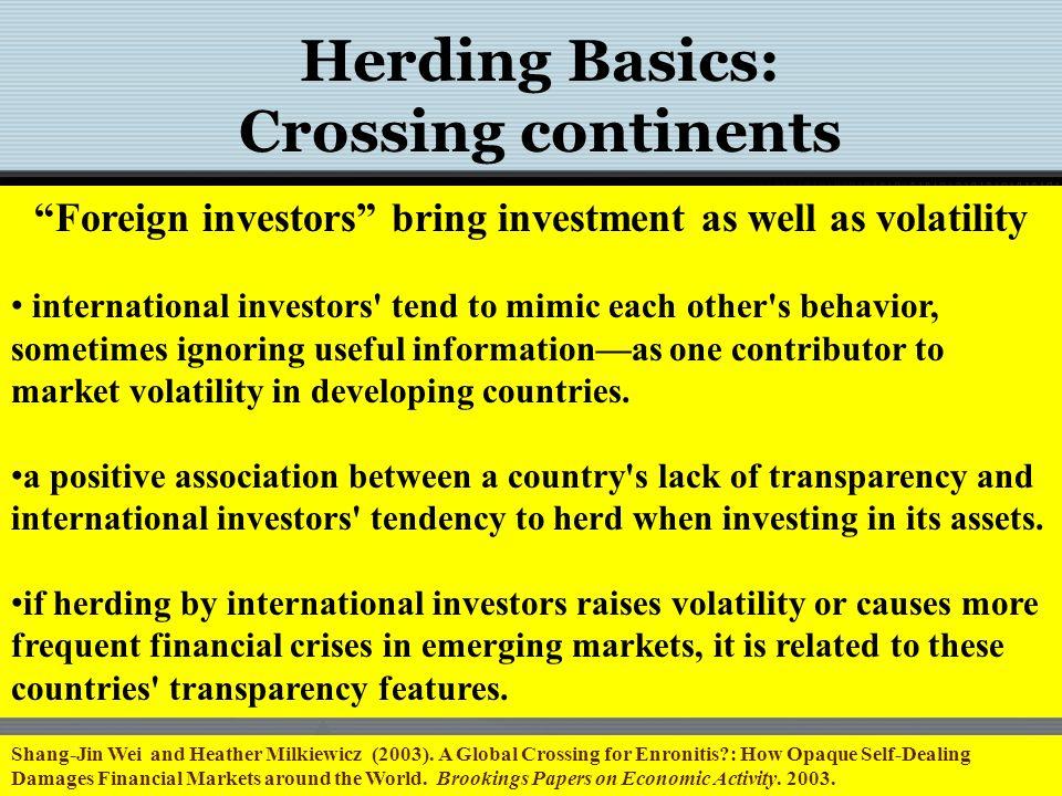 Herding Basics Riza Demirer, Ali M.