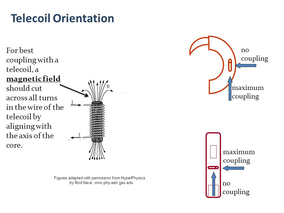 horizontal telecoils couple best with axial (horizontal) magnetic field lines of a telephone vertical telecoils couple best with the weaker radial (vertical) magnetic field lines of a telephone vertical telecoils couple best with the vertical magnetic field lines of a room loop Magnetic Field Orientation