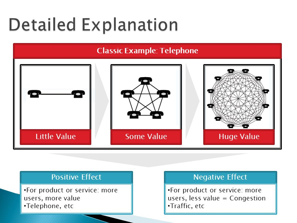 Detailed Explanation Network Effect gives two type of advantages….