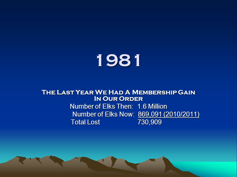 2010/2011 Began the year with 892,959 Members Ended the year with 869,091 Members Membership loss of 23,868 Members OR 2.7% of our Members This Is Bad For Business