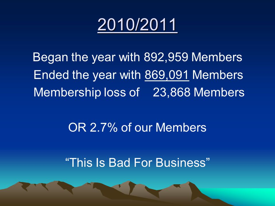 Area 4 (IN,MI,OH,WV,KY) 2010/2011 Began The Year With 104,175 Members Ended The Year With 101,326 Members Membership Loss Of 2,849 Members OR 2.7% Of Our Members Which Is The National Average