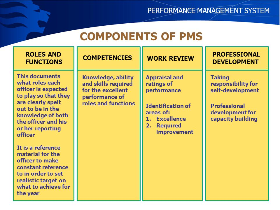 TEACHING TRACK AREAS OF ROLES AND FUNCTIONS – KEY RESULTS AREAS PERFORMANCE MANAGEMENT SYSTEM