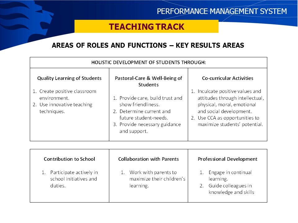TEACHING TRACK COMPETENCIES - KNOWLEDGE AND SKILLS PERFORMANCE MANAGEMENT SYSTEM