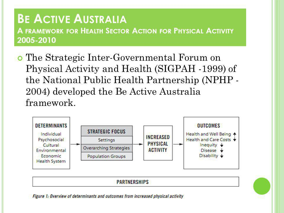Figure 1 showed the overarching strategies for achieving long-term and sustainable physical activity improvements within various settings The Be Active Australia framework specifically focuses on population groups most at risk of being insufficiently active for health, including: Aboriginal and Torres Strait Islanders People who are culturally and linguistically diverse People with a disability or chronic condition People who are geographically isolated B E A CTIVE A USTRALIA …