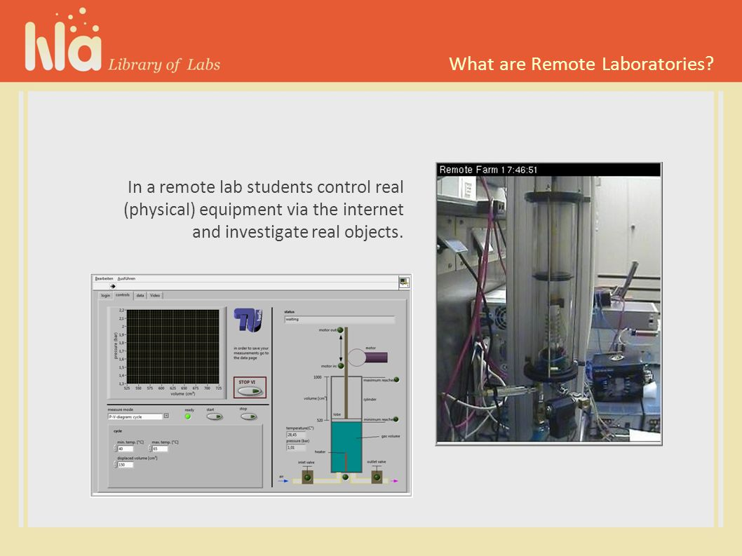 More Examples of Remote Laboratories...
