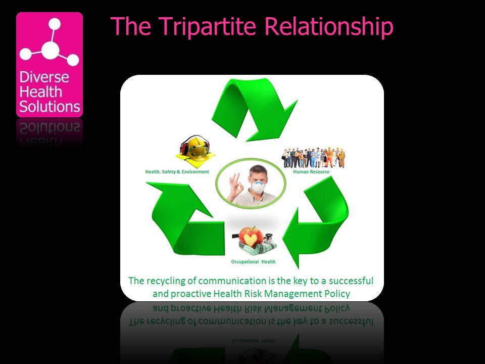 The Tripartite Relationship