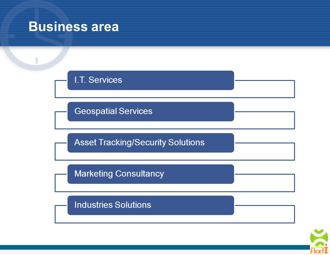 I.T.Services Application Management ERP/CRM Web Technology