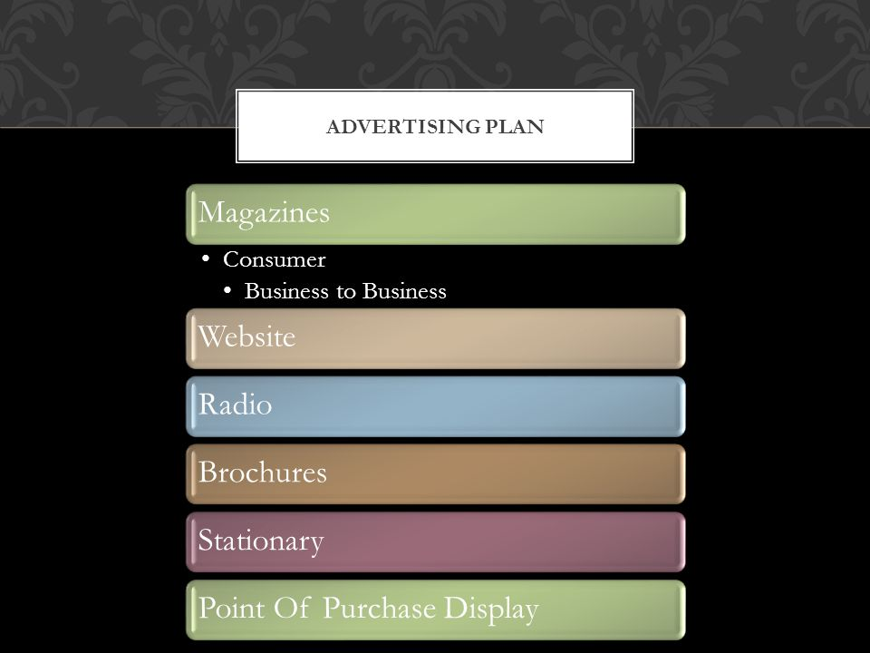 BUDGET FOR ADVERTISING
