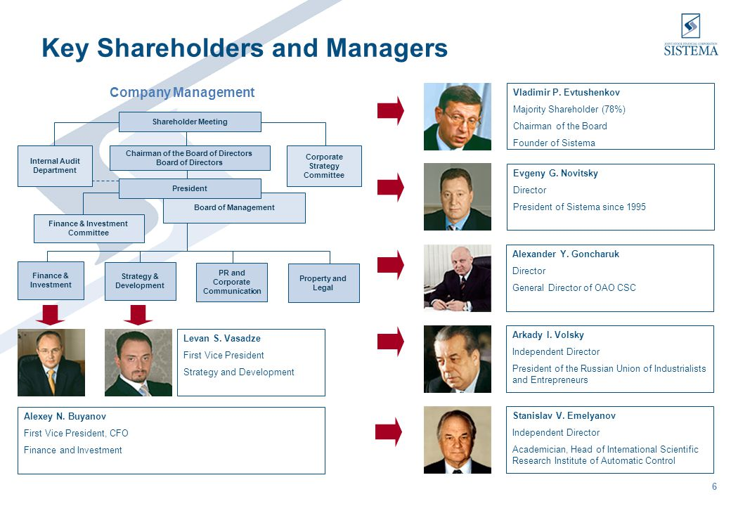 7 Corporate Governance Strong commitment to establish checks and balances within the Company: –Finance and Investment Committee empowered to vet all major investment decisions –International Consulting Council set up in May 2003 as advisory body for key strategic matters –2 out of 13 BoD members are independent High transparency and disclosure standards –Among first Russian companies to disclose beneficial owners in 2002 –High quality of corporate governance in publicly traded subsidiaries MTS: S&P Corporate Governance Score of 7.4, highest among Russian companies –In 2003, Sistema created Investor Relations Department Single point of contact for investors, analysts and media –In 2003, Sistema initiated semi-annual public disclosure of US GAAP financial reports Sistemas role as an investor in its subsidiaries as a guarantee of the profound understanding of transparency requirements Sistema adheres to the highest standards of corporate governance