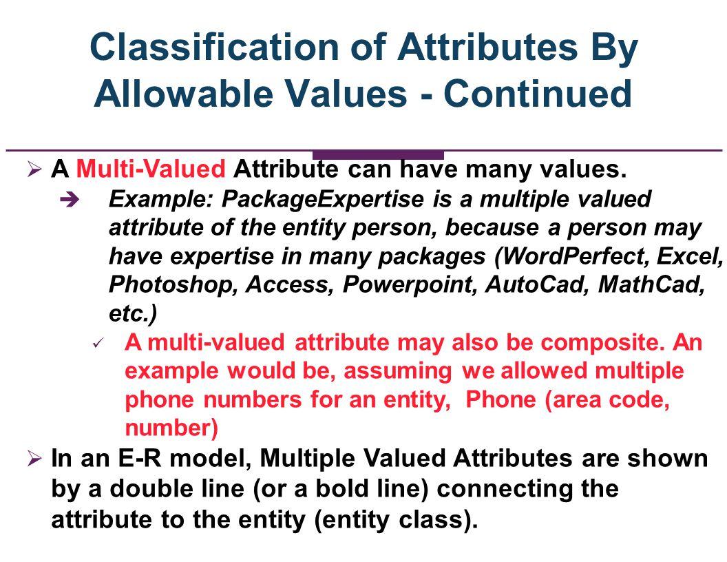 CAR Car-id Manuf Model Year Color Engine Primary Key (Unique Identifier) A Multi-Valued Attribute Color