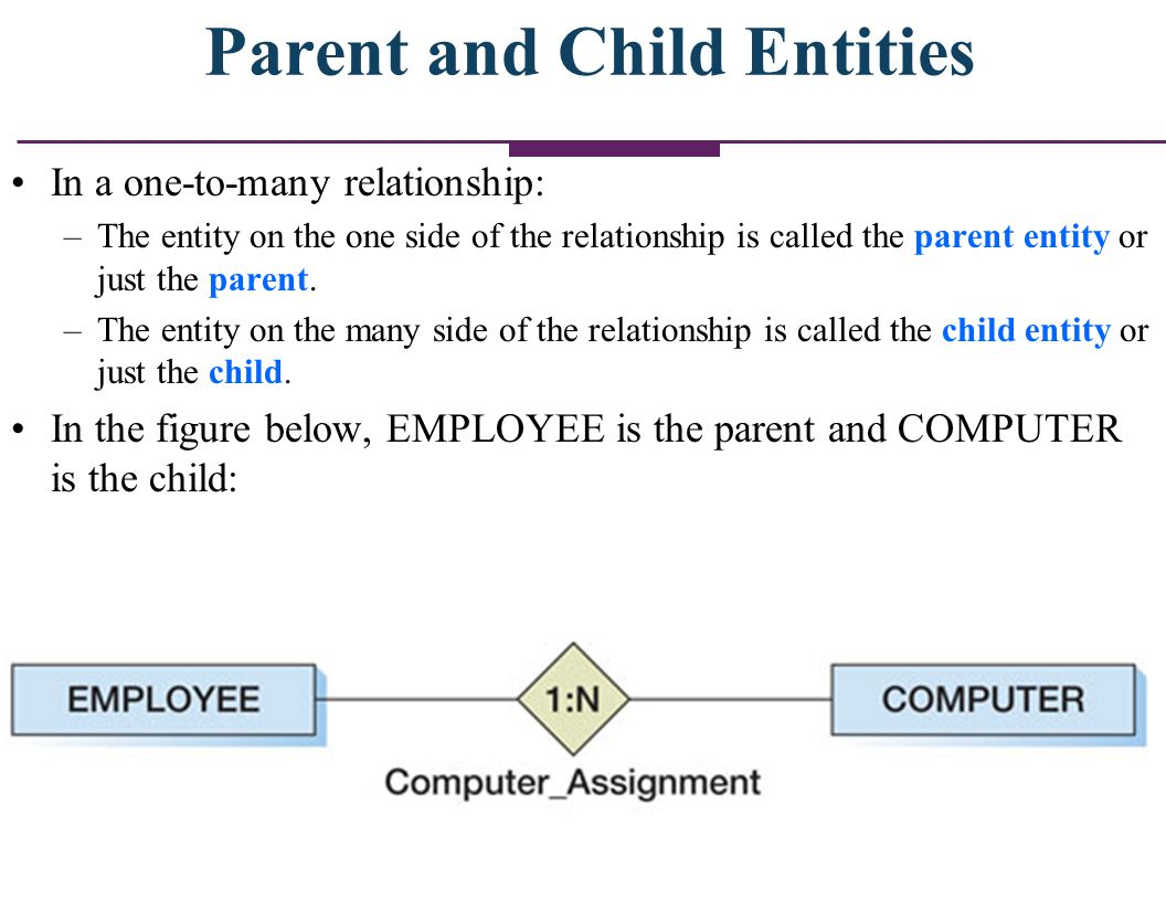 HAS-A Relationships The relationships we have been discussing are known as HAS-A relationships: –Each entity instance has a relationship with another entity instance: An EMPLOYEE has one or more COMPUTERs.