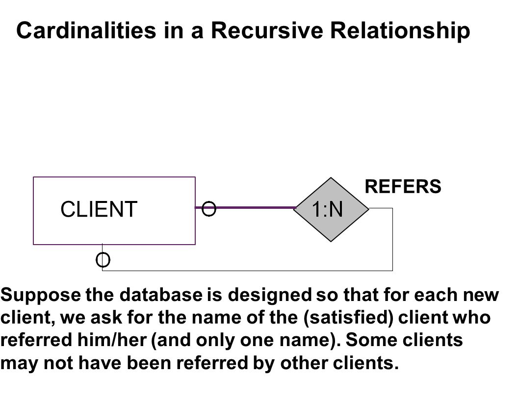 Displaying Attributes in E-R Diagrams Usual way: attributes appear in ellipses and are connected to the entity set or relationship to which they belong Alternative way (when there are a significant number of attributes for the entity sets) is to list them separately beneath the E-R Diagram, or to include them in the portrait rectangle representing the Entity Set