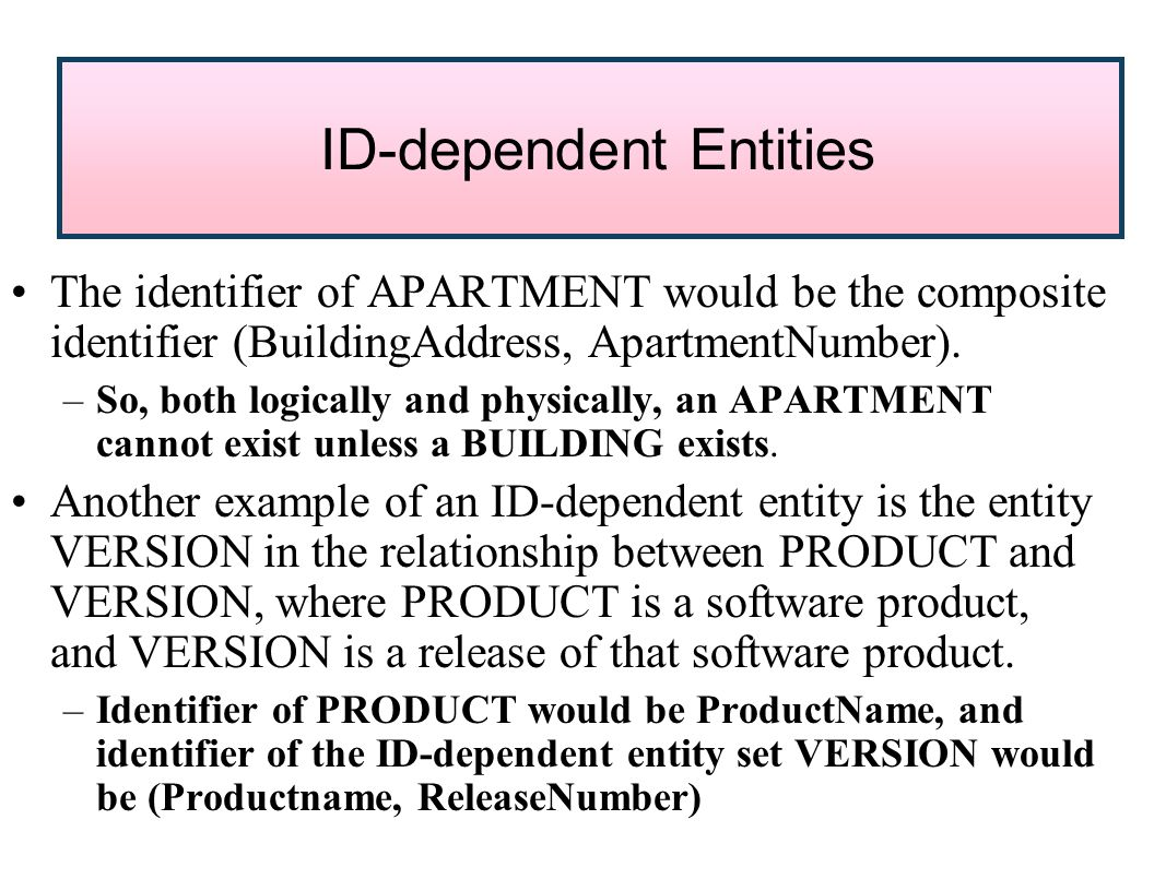 ID-Dependent Entities Note that a BUILDING may exist without an APARTMENT, and a PAINTING may exist without a PRINT, but, as per this data model, a PATIENT may not exist in the database without an associated EXAM.