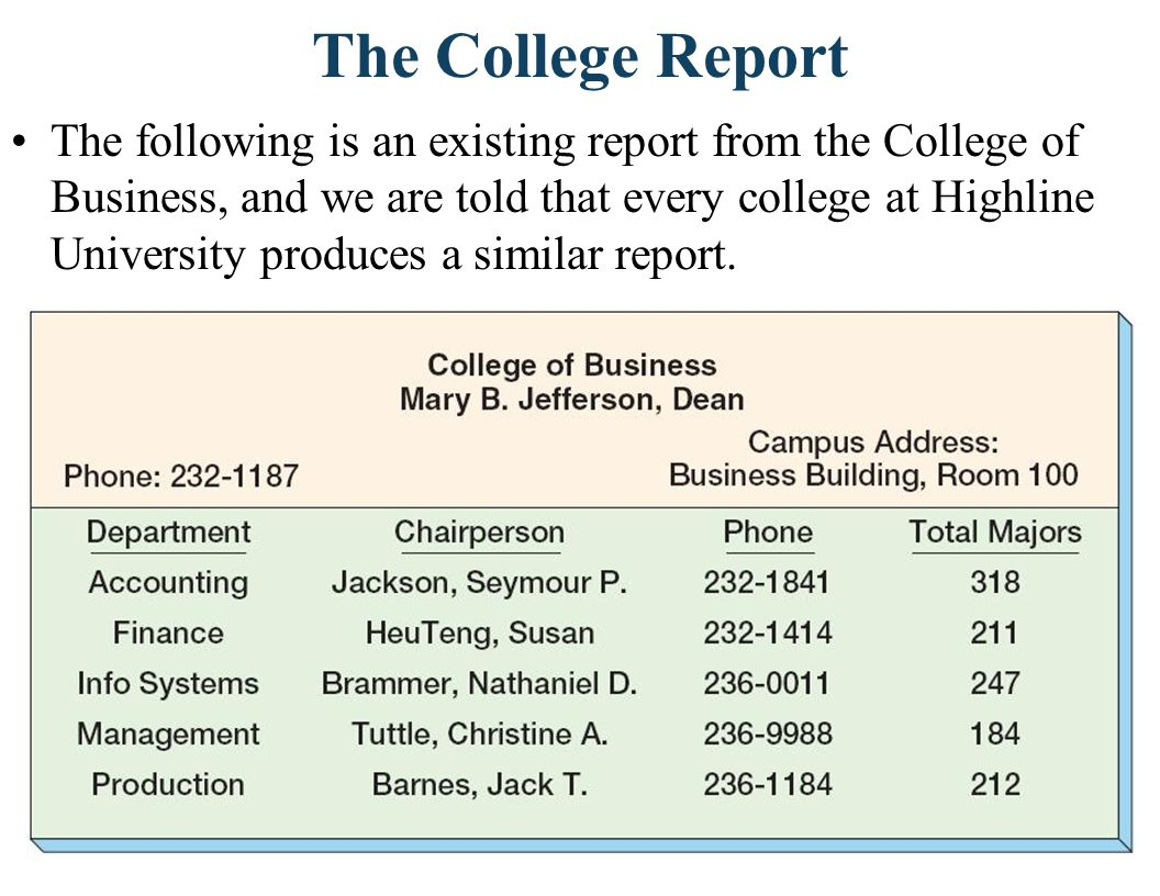 Examining the College Report The College report suggests two entity sets for our database: –a COLLEGE entity set, with attributes for the college name, its Dean, phone and campus address –a DEPARTMENT entity set, with attributes for the name of the department, its chairperson, phone, and how many majors are in the department.