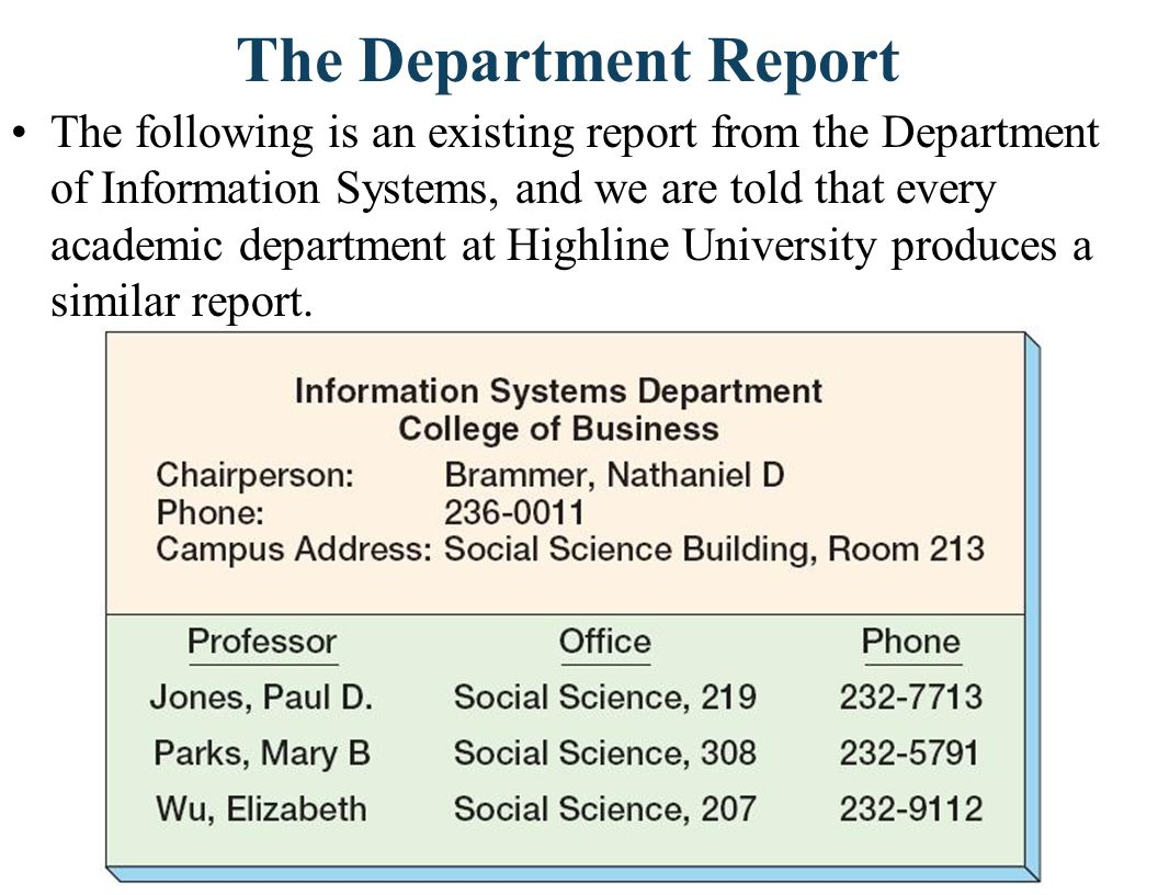 Examining the Department Report There is a need for a PROFESSOR entity set, which would have attributes detailing the name of the professor, his her office and phone.