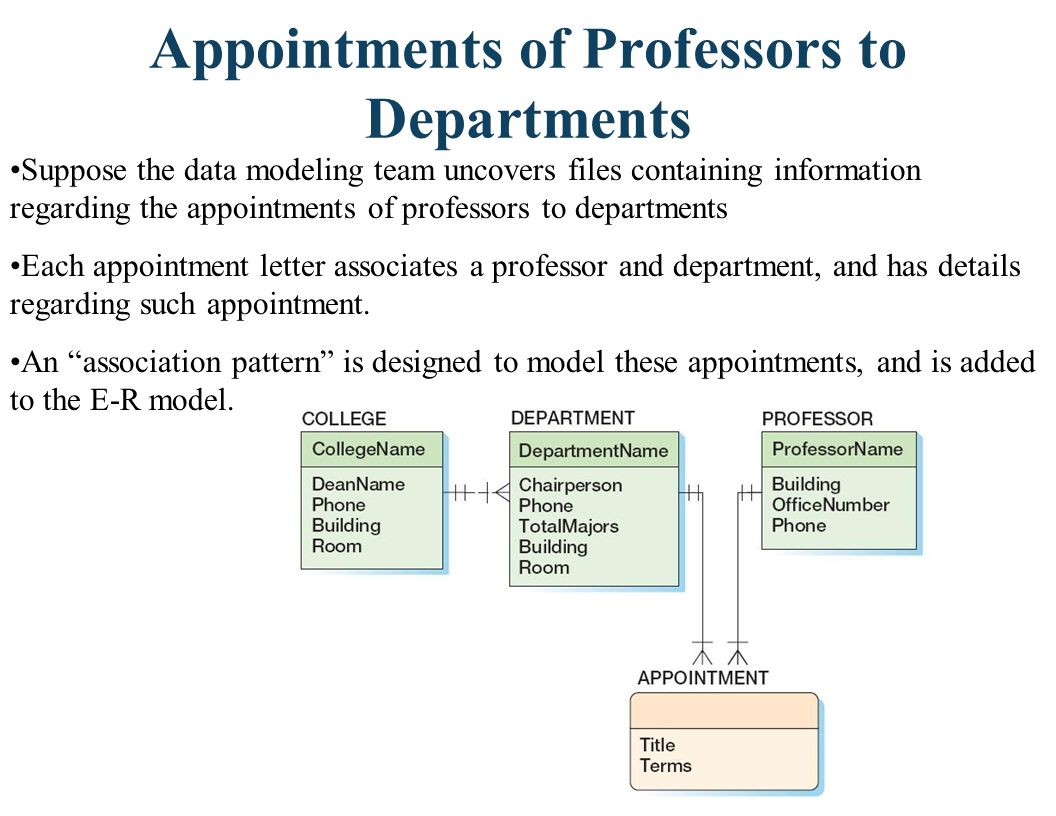 Making the Chairperson a Relationship Since a chairperson is also a professor in a department, we can improve the E-R model by removing the chairperson data from the DEPARTMENT entity set, and replace it with a chairperson relationship.