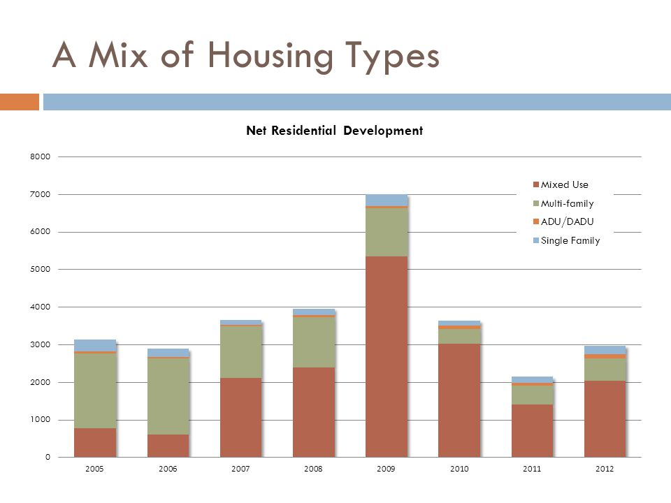 Source: HUD Consolidated Housing Affordability Strategy Analysis, based on data from the 2005-09 American Community Survey.