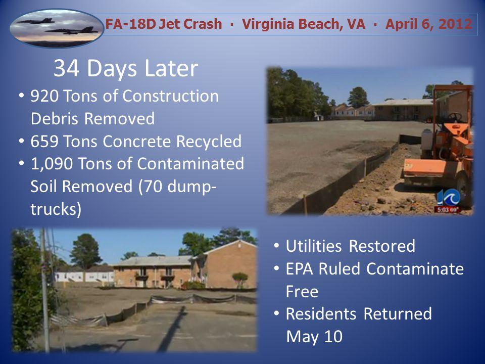 FA-18D Jet Crash Virginia Beach, VA April 6, 2012 Questions?