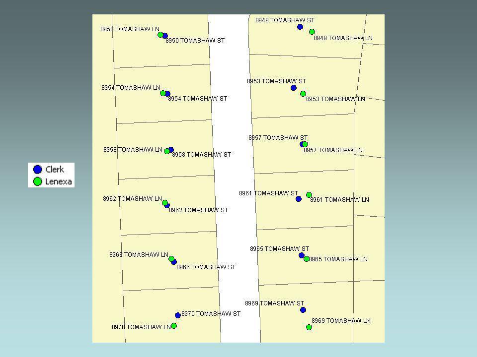 Address Maintenance Regions