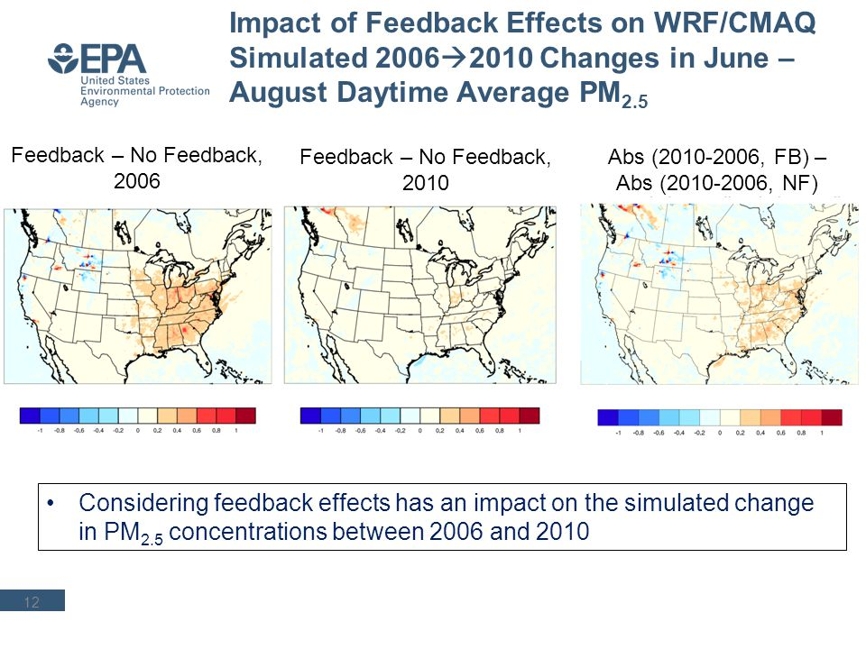 13 Observed (MODIS) and WRF/CMAQ Changes in AOD, May – September, 2010 Minus 2006 WRF/CMAQMODIS WRF/CMAQ MODIS WRF/CMAQ generally captures the spatial pattern of changes in AOD between 2006 and 2010 but underestimates the magnitude of the change