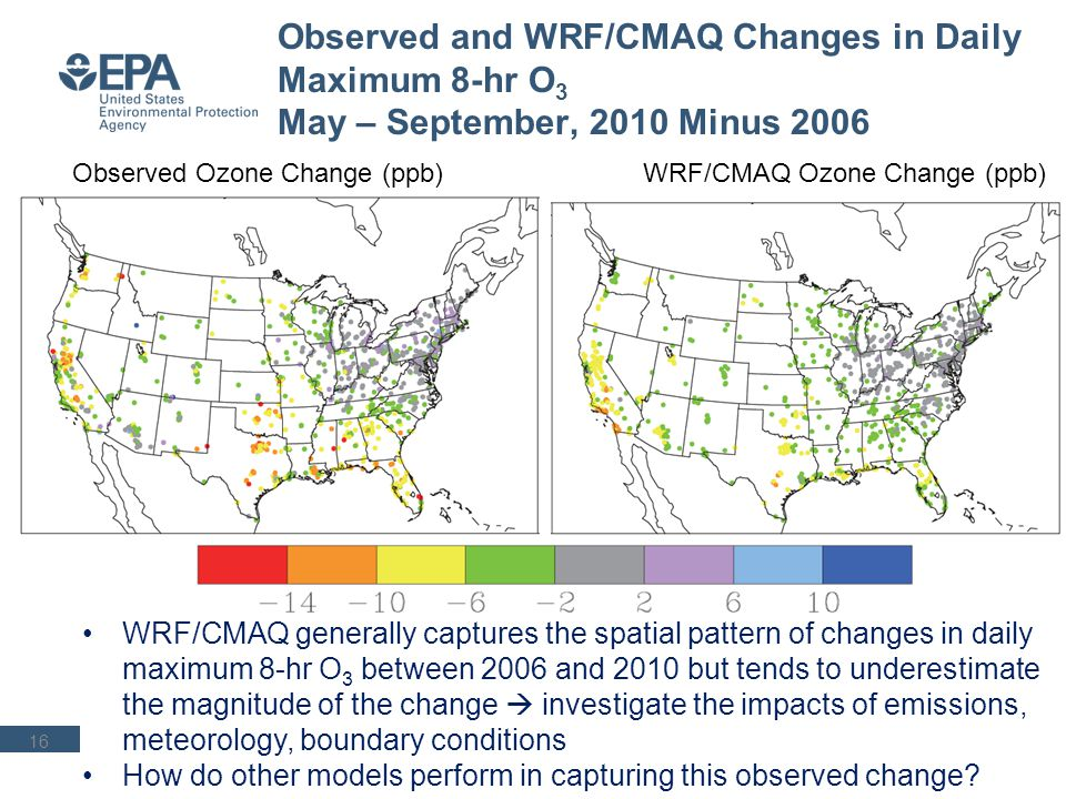Office of Research and Development Atmospheric Modeling and Analysis Division, NERL Differences in Summertime Meteorological Fields; 2010 - 2006 17 2m Temperature (°C)PBL Height (m)10m Wind Speed (m/s) Cloud Fraction Changes in meteorology likely counteracted some of the emission effects on ozone in parts of the Eastern U.S.