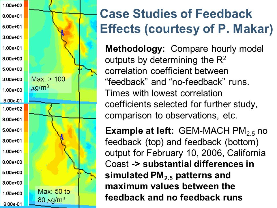 9 GEM-MACH San Francisco Surface Wind Difference (Feedback – Base Case) (courtesy of P.