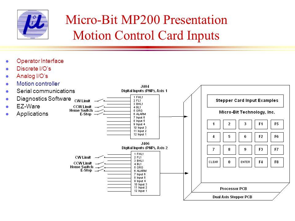 Micro-Bit MP200 Presentation Motion Control Card Outputs l Operator Interface l Discrete I/Os l Analog I/Os l Motion controller l Serial communications l Diagnostics Software l EZ-Ware l Applications Delay