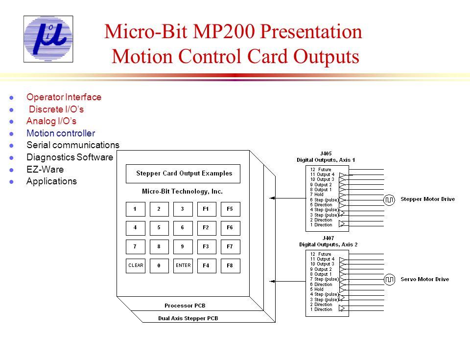 Micro-Bit MP200 Presentation Serial Communications l Operator Interface l Discrete I/Os l Analog I/Os l Motion controller l Serial communications l Diagnostics Software l EZ-Ware l Applications Serial Communications Example 56F2F64 23F1F51 0 ENTER F4F8 CLEAR 89F3F77 Micro-Bit Technology, Inc.