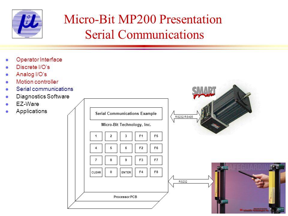 Micro-Bit MP200 Presentation Diagnostics Software l Operator Interface l Discrete I/Os l Analog I/Os l Motion controller l Serial communications l Diagnostics Software l EZ-Ware l Applications Delay