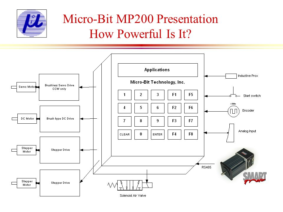 MICRO-BIT TECHNOLOGY, INC. 7-02 Specializing in Automation Solutions