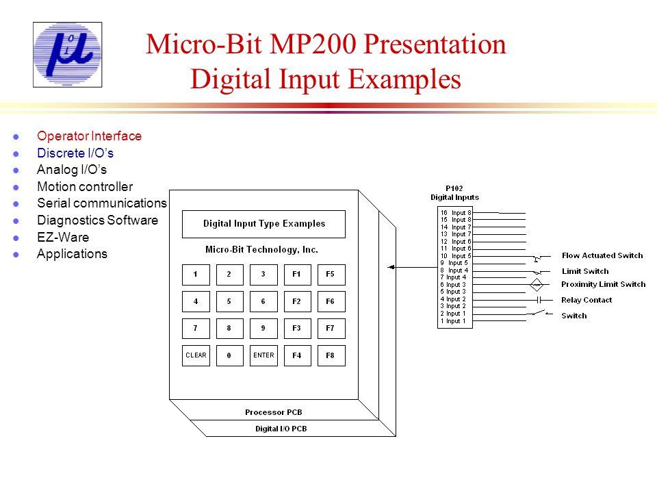 Micro-Bit MP200 Presentation High Speed Input Example l Operator Interface l Discrete I/Os l Analog I/Os l Motion controller l Serial communications l Diagnostics Software l EZ-Ware l Applications Delay