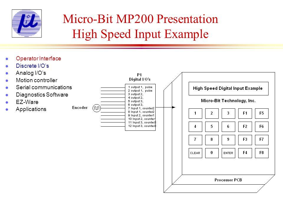 Micro-Bit MP200 Presentation Digital Output Examples l Operator Interface l Discrete I/Os l Analog I/Os l Motion controller l Serial communications l Diagnostics Software l EZ-Ware l Applications Delay