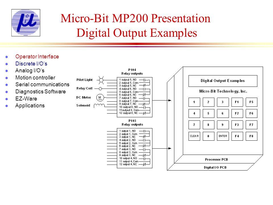 Micro-Bit MP200 Presentation Analog I/Os l Analog Inputs n 12 bit resolution n Ideal for position feedback, i.e., Bimba PFC n Ideal for pressure feedback, i.e., Sunx DP2 n 8 per processor board l Analog Outputs n 12 bit resolution n Ideal for positioning, i.e., MAC PPC n Ideal for speed control, i.e., DC motor drive n 4 per processor board Delay l Operator Interface l Discrete I/Os l Analog I/Os l Motion controller l Serial communications l Diagnostics Software l EZ-Ware l Applications