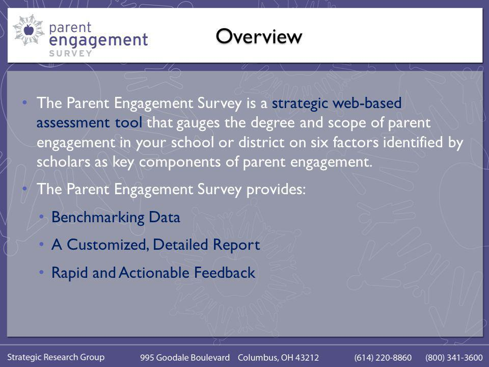 Benefits of the Parent Engagement Survey Positive Student Outcomes.